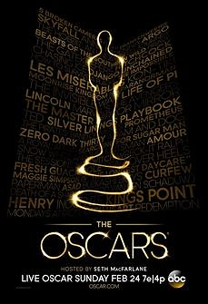 85. Annual Academy Awards