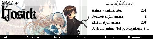 Animelist