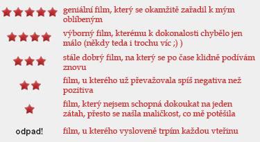 hodnocení filmy