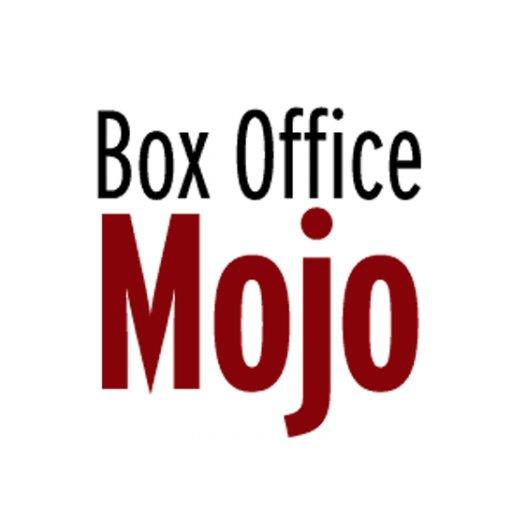 Box Office Mojo logo